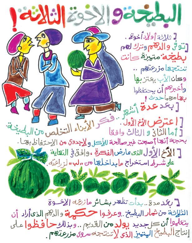 حكاية البطيخة والاخوة الثلاثة